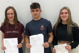 GCSE Results Day 2019