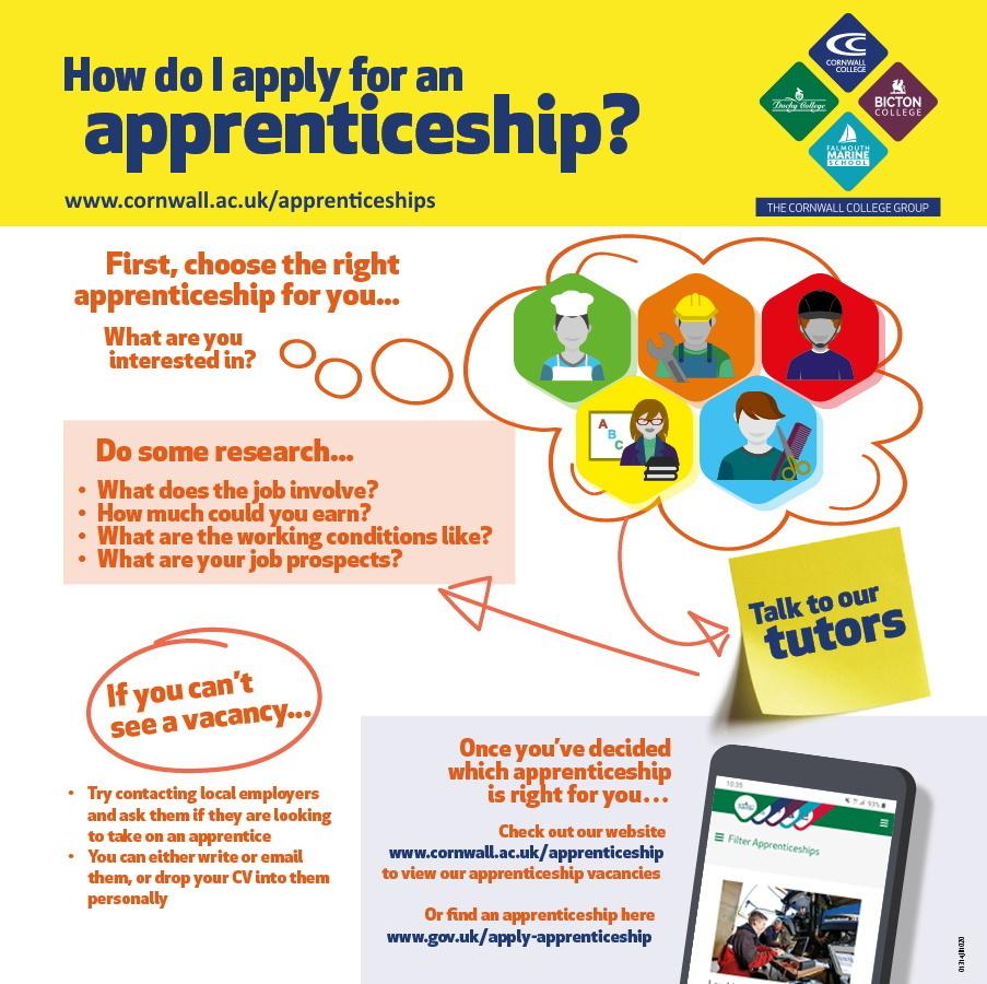 HowDoIApplyForAnApprenticeship SocialMediaVersion2