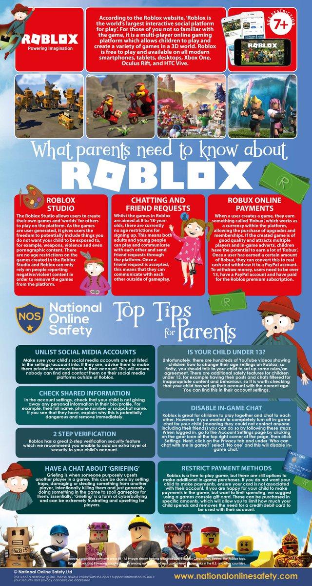 Internet Safety Information - Redruth School